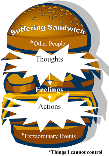 The Suffering Sandwich